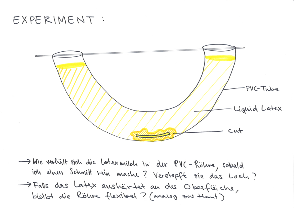 PVC-Röhrenexperiment