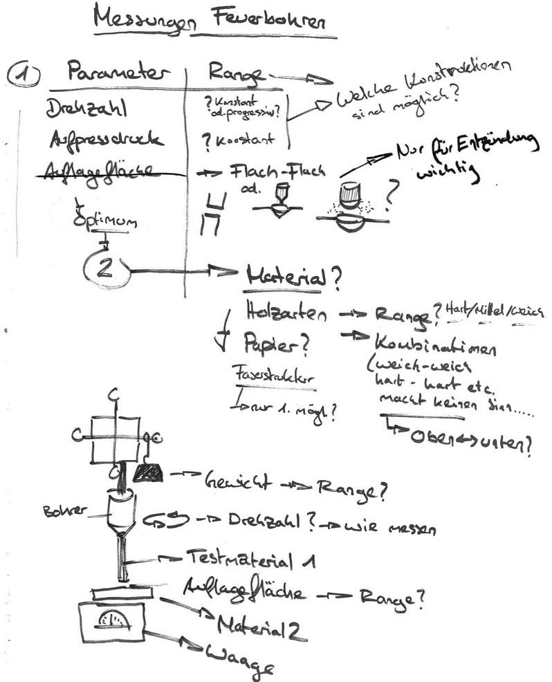Setup-Drilling-Tests_web