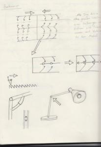 skizze muskel