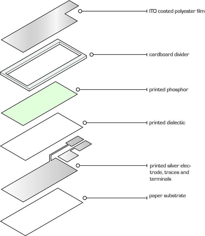 El loudspeaker Print