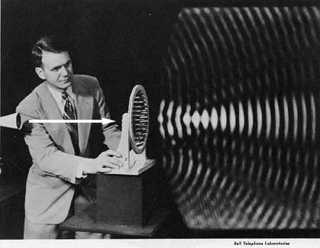 Quelle: http://www.privateline.com/TelephoneHistory/soundwaves.html